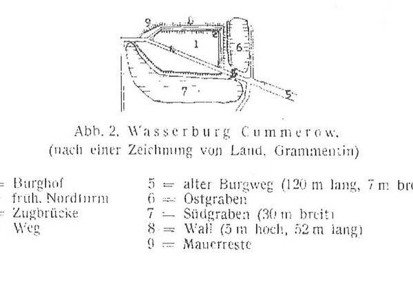 Wasserburg Cummerow (Quelle: 750 Jahre Kummerow - Festschrift, 2005)